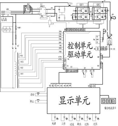 淬火设备,高频淬火设备采用磁场感应涡流加热原理,利用电流通过线圈